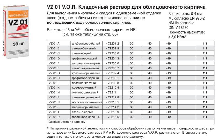 VZ 01 V.O.R. кладочный раствор для облицовочного кирпича