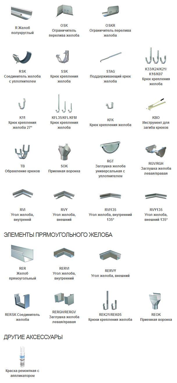 elementyi gelobov