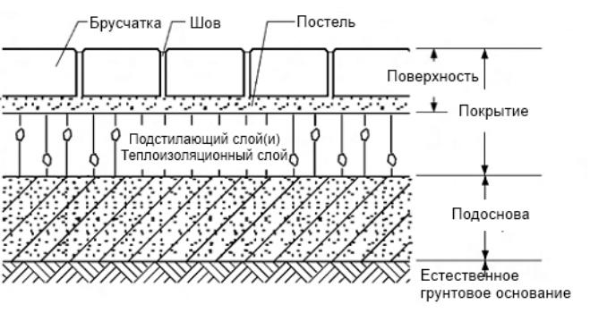 primer ukladki bruschatki