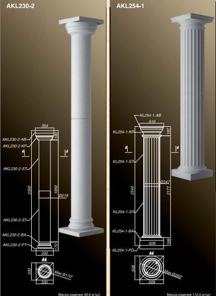 kolonu 1