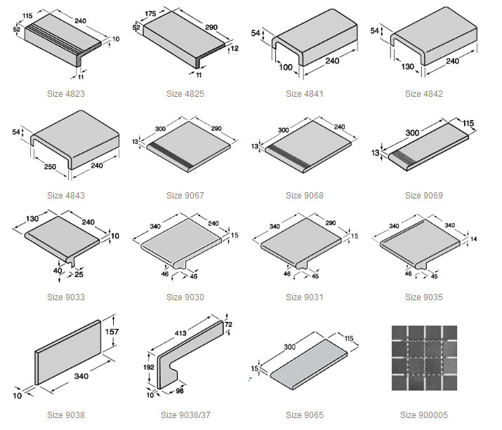Размеры деталей для лестниц и поручней